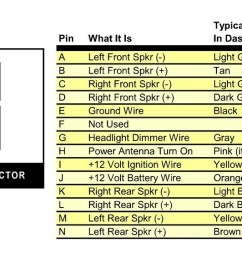 1996 cavalier radio wiring free car wiring diagrams u2022 2000 monte carlo wiring harness 2000 [ 1622 x 567 Pixel ]