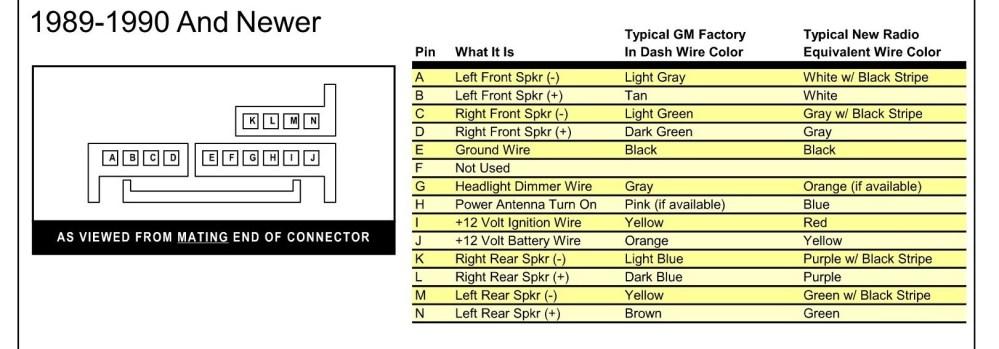 medium resolution of 1996 cavalier radio wiring free car wiring diagrams u2022 2000 monte carlo wiring harness 2000