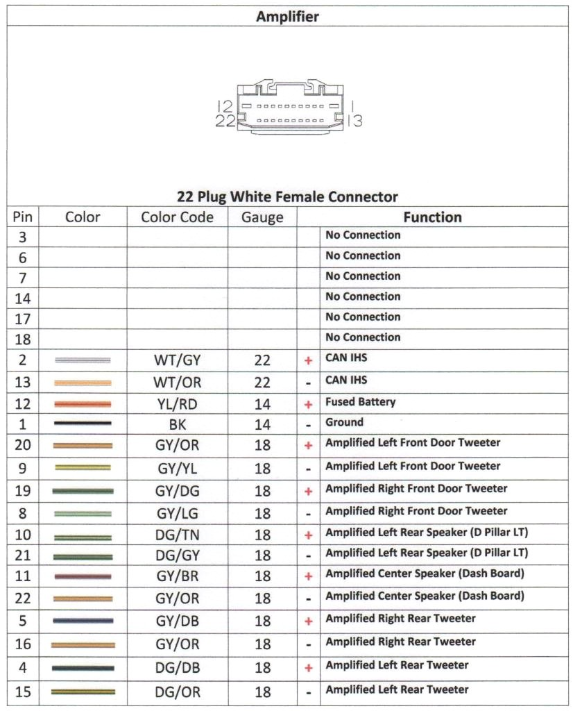 medium resolution of dodge car stereo wiring harness diagram wiring diagram sheet 2004 dodge neon radio wiring wiring diagram