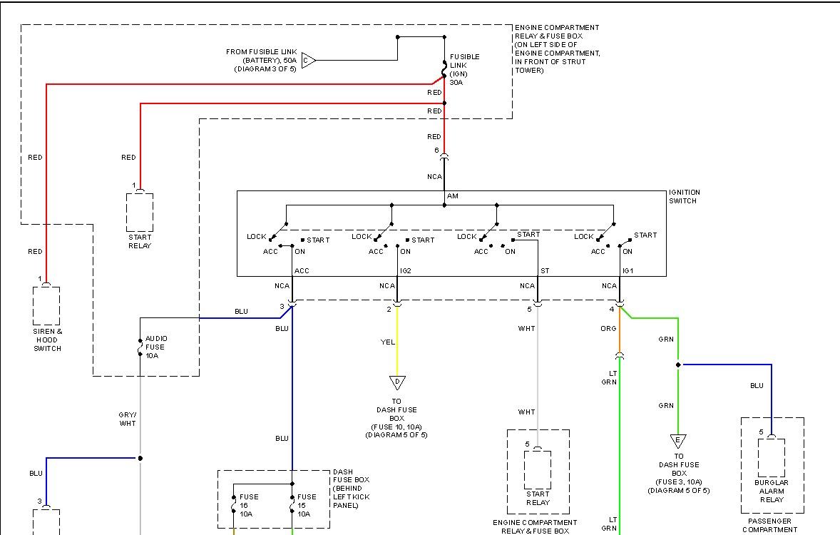 hyundai veracruz fuse panel diagram wiring diagram2004 hyundai accent wiring diagram 10 17 asyaunited de \\u2022hyundai veracruz fuse panel diagram fxd