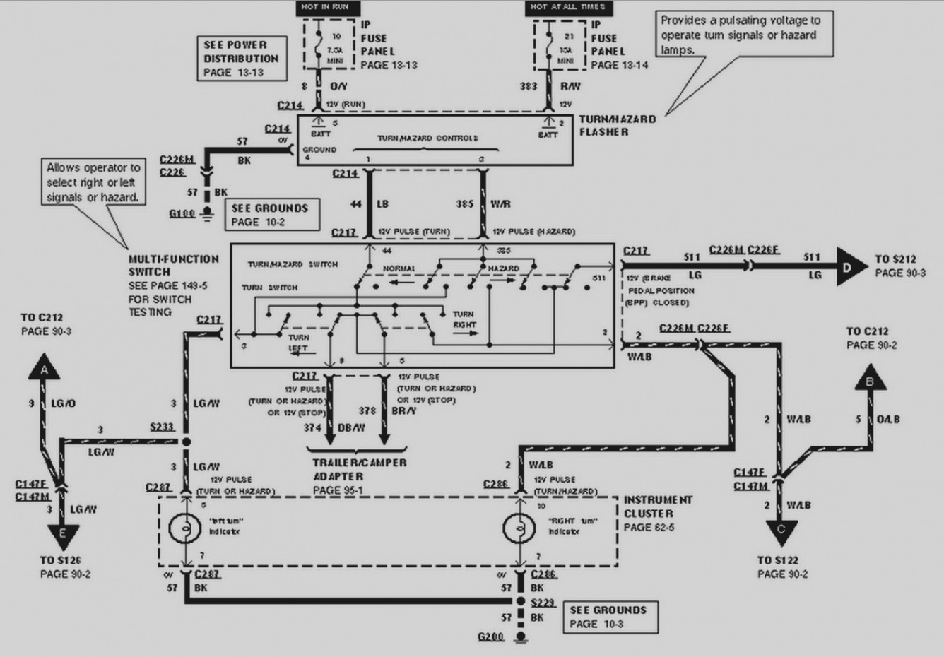 hight resolution of 2002 ford explorer fuse diagram pdf trusted wiring diagram 2001 explorer fuse panel diagram 05 ford