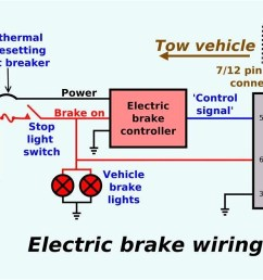 2005 ford f250 factory trailer brake controller wiring diagram rh wiringboxa today tekonsha [ 1280 x 661 Pixel ]