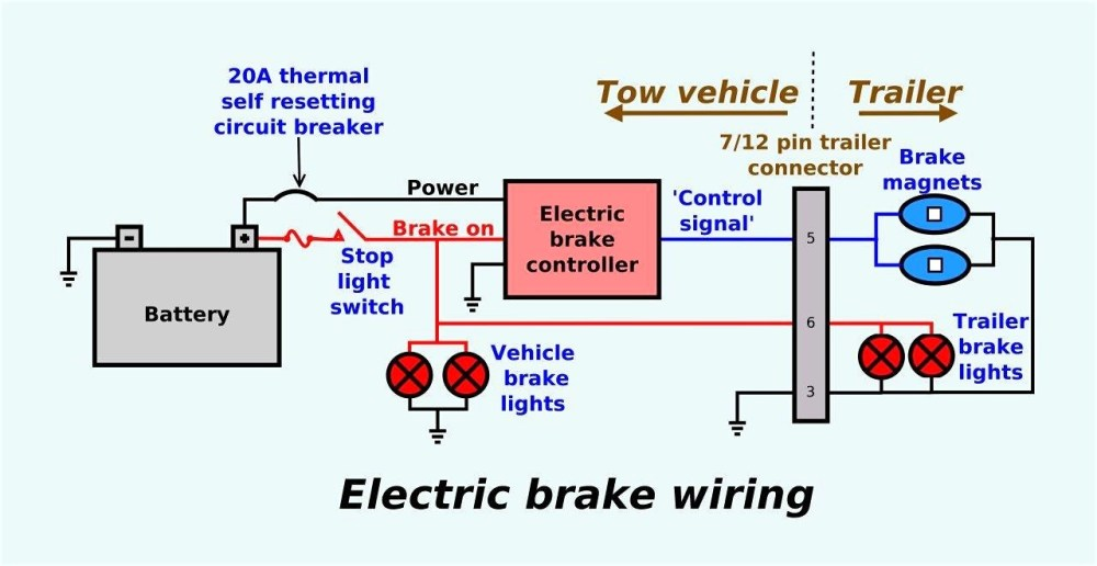 medium resolution of 2005 ford f250 factory trailer brake controller wiring diagram rh wiringboxa today tekonsha