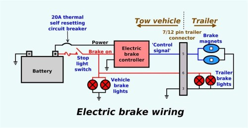 small resolution of 2005 ford f250 factory trailer brake controller wiring diagram rh wiringboxa today tekonsha