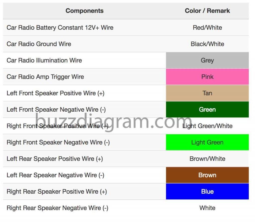 2007 Impala Wiring Radio Wiring Diagram