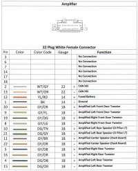 2006 Pontiac Grand Prix Radio Wiring Diagram Unique ...