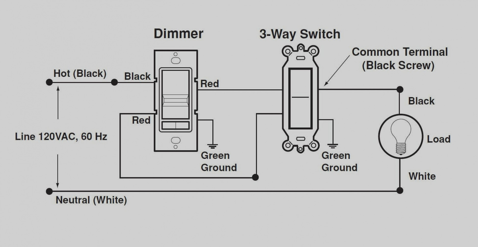 hight resolution of 3 way switch wiring diagram pdf unique wiring diagram image led light bar wiring diagram lang