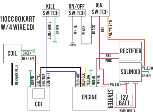 small resolution of 3 wire condenser fan motor wiring diagram unique excellent 4 pin cdi wiring diagram ideas electrical