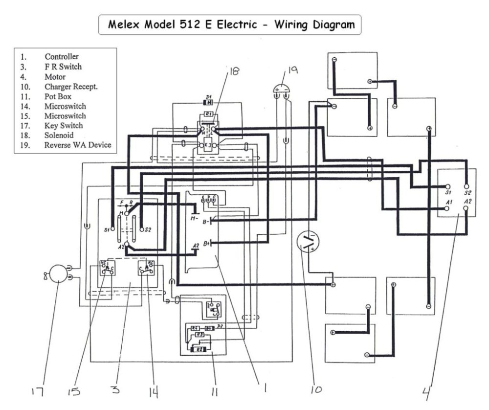 medium resolution of zone e golf cart wiring diagram wiring libraryyamaha g2 golf cart wiring diagram 36v residential electrical