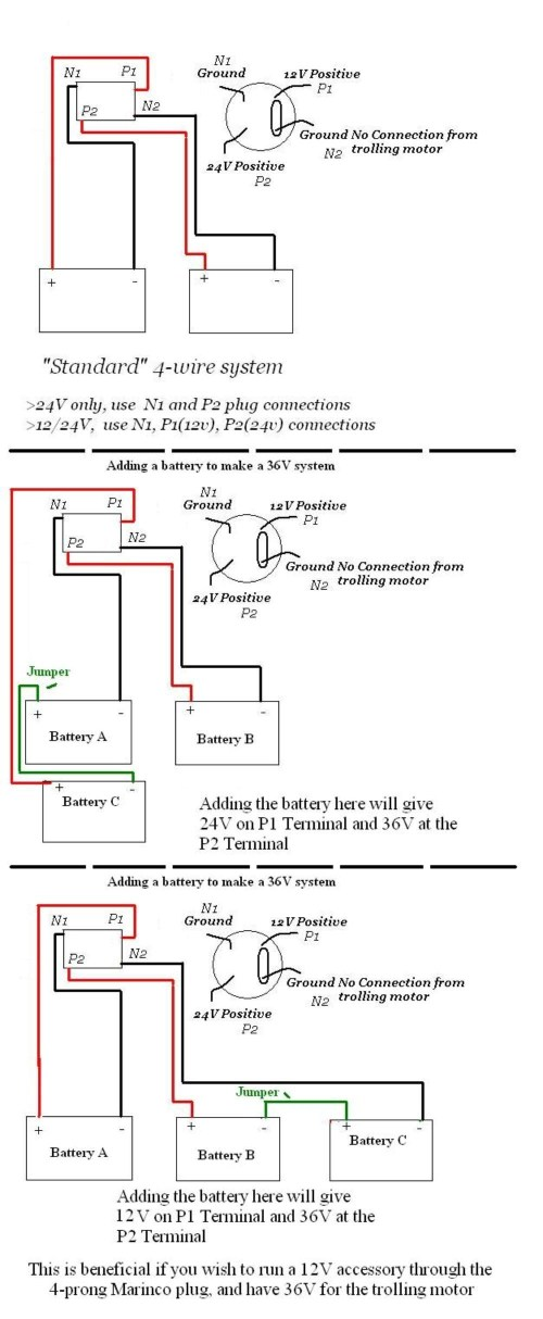 small resolution of 36 volt battery system wire diagram for four