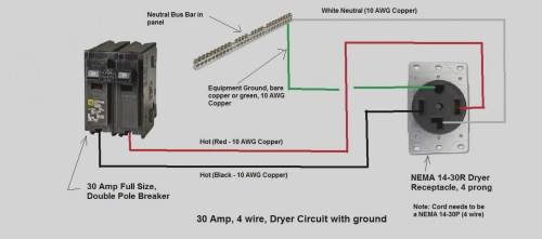 small resolution of 4 wire stove schematic wiring diagram wiring schematicdiagram receptacle 4 wiring prong 220 wiring diagram blog