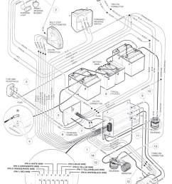 1995 club car 48v solenoid wiring diagram just another wiring 1995 club car  electric wiring diagram 1995 club car wiring diagram