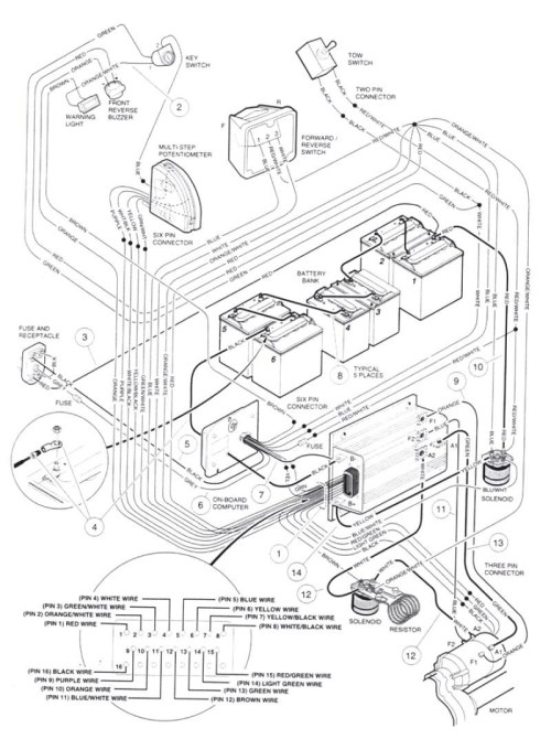 small resolution of club car wiring schematic manual e book