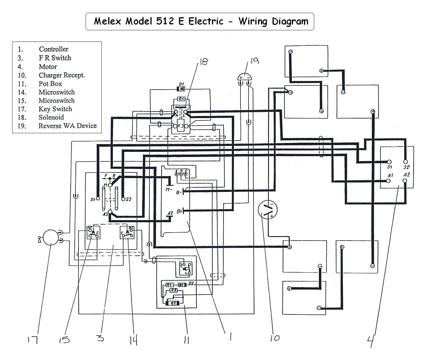 Outstanding 1992 Ezgo Gas Golf Cart Wiring Diagram