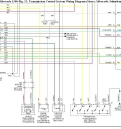 gm automatic transmission diagrams likewise 4t65e transmission 99 chevy blazer transmission wiring harness diagram gm automatic [ 1251 x 875 Pixel ]