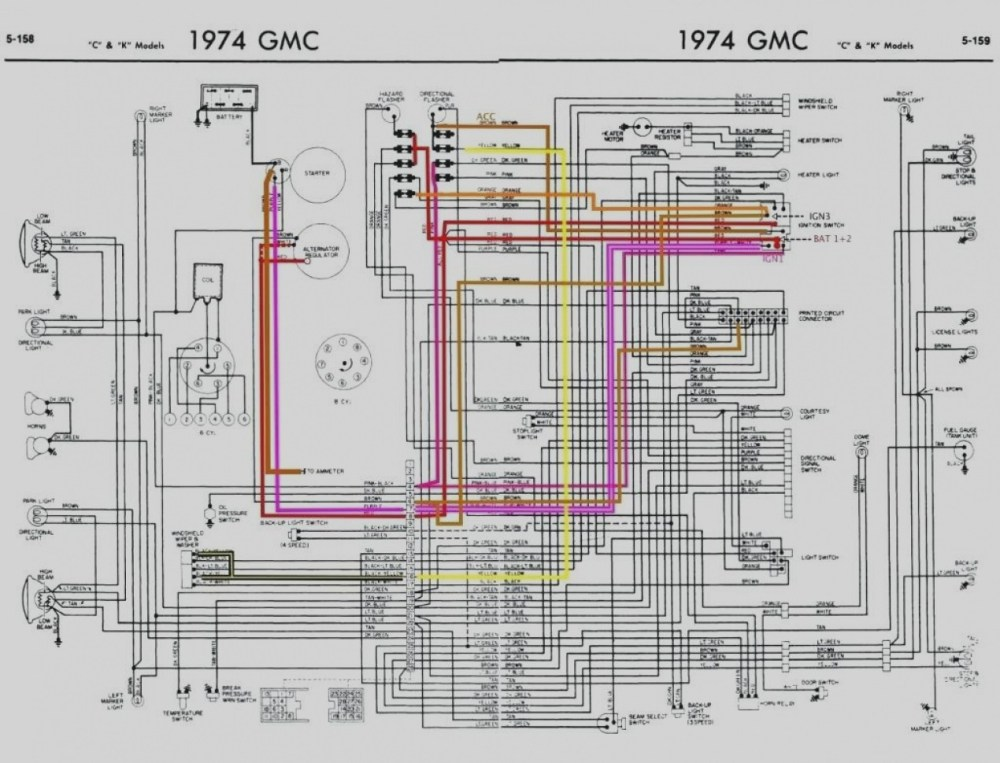 medium resolution of 1975 gmc truck engine compartment diagram wiring diagram list 1975 chevy truck wiring schematic