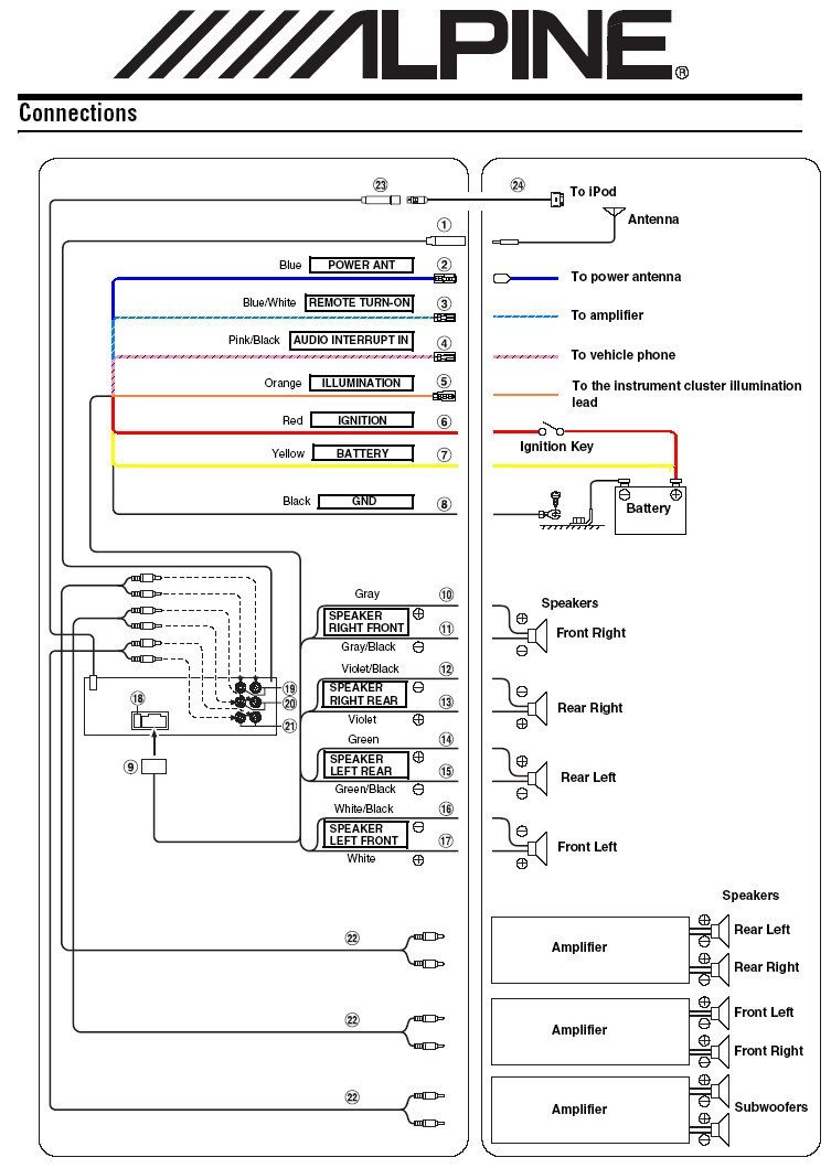 amp and sub wiring diagram people flow bazooka stereo all data harness best library parts