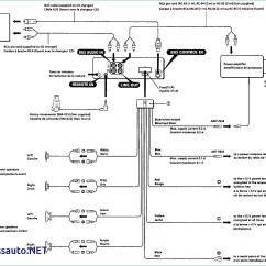 Alpine Car Stereo Wiring Diagram Craftsman 1 3 Hp Garage Door Opener Best Of