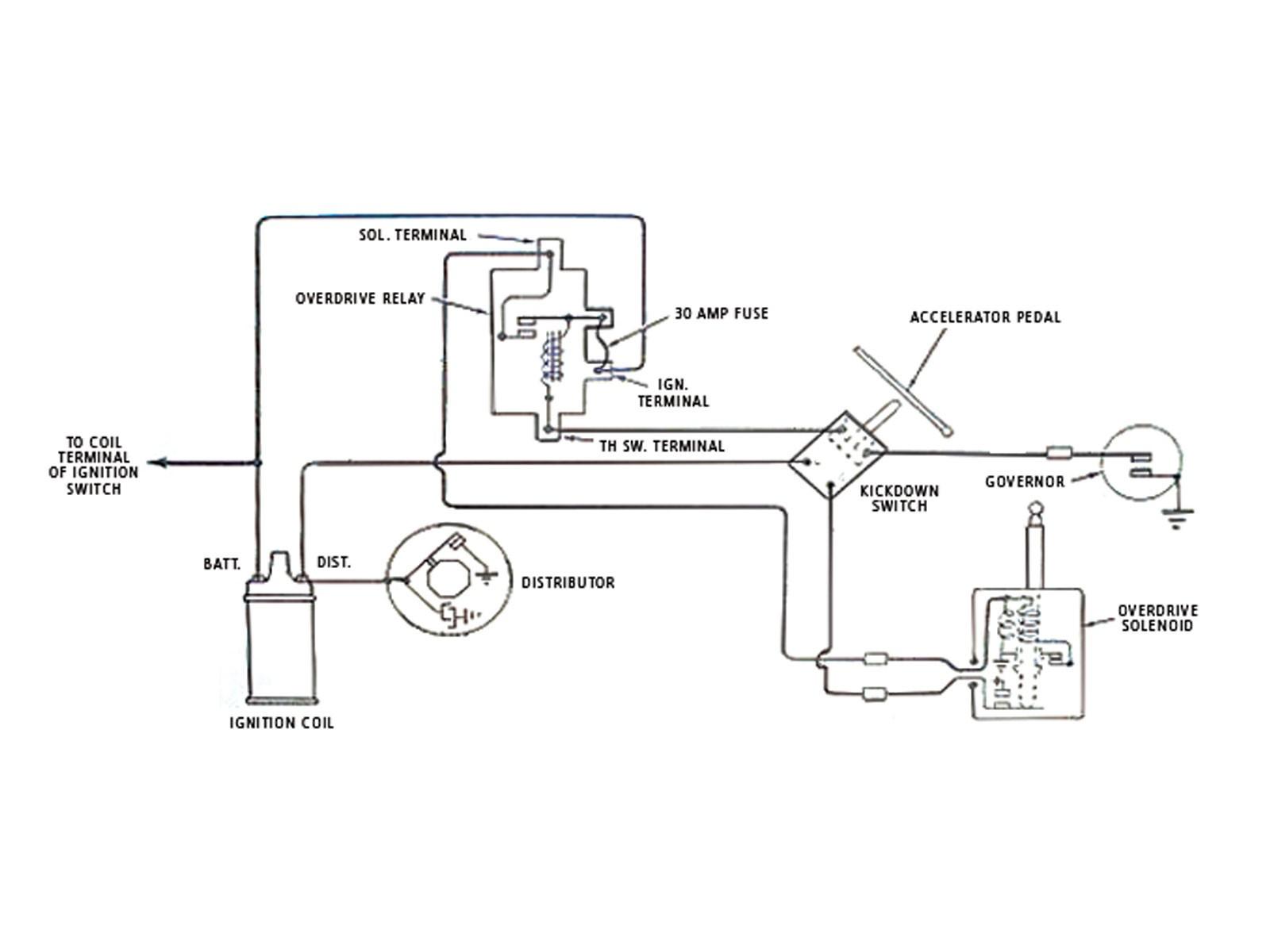 hight resolution of mgb alternator wiring diagram best wiring diagram safety relay best basic od troubleshooting chevytalk