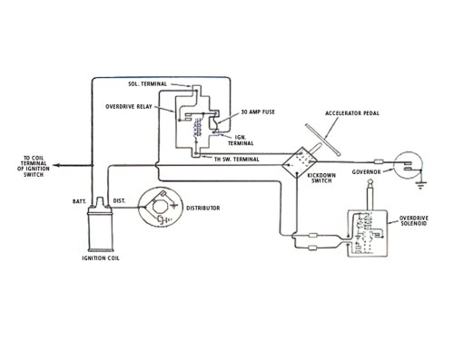 small resolution of mgb alternator wiring diagram best wiring diagram safety relay best basic od troubleshooting chevytalk
