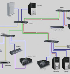 uverse tv wiring diagram wiring library at t u verse coax diagram awesome att uverse wiring [ 1293 x 970 Pixel ]