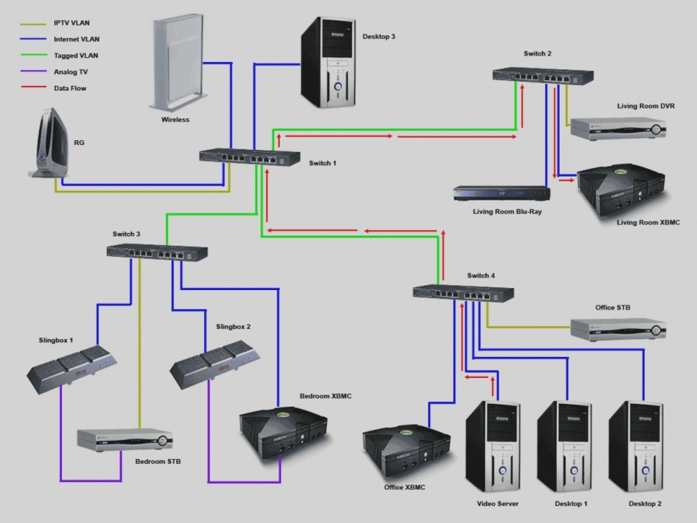 medium resolution of uverse tv wiring diagram wiring library at t u verse coax diagram awesome att uverse wiring