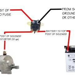 atv starter solenoid wiring diagram wiring diagram image rh mainetreasurechest com winch solenoid [ 1378 x 919 Pixel ]