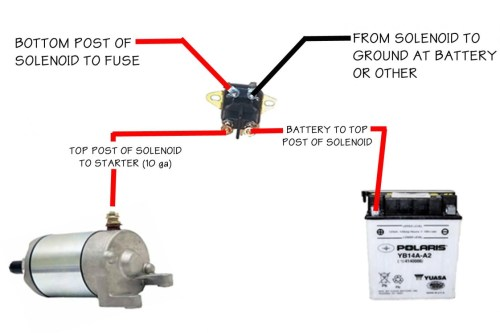 small resolution of winch solenoid wiring diagram 4 wiring diagram blog rh 2 fuerstliche weine de badland winch solenoid