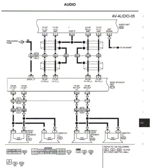 small resolution of bose cinemate speaker wire color codes wire center u2022 gm bose wiring diagram bose