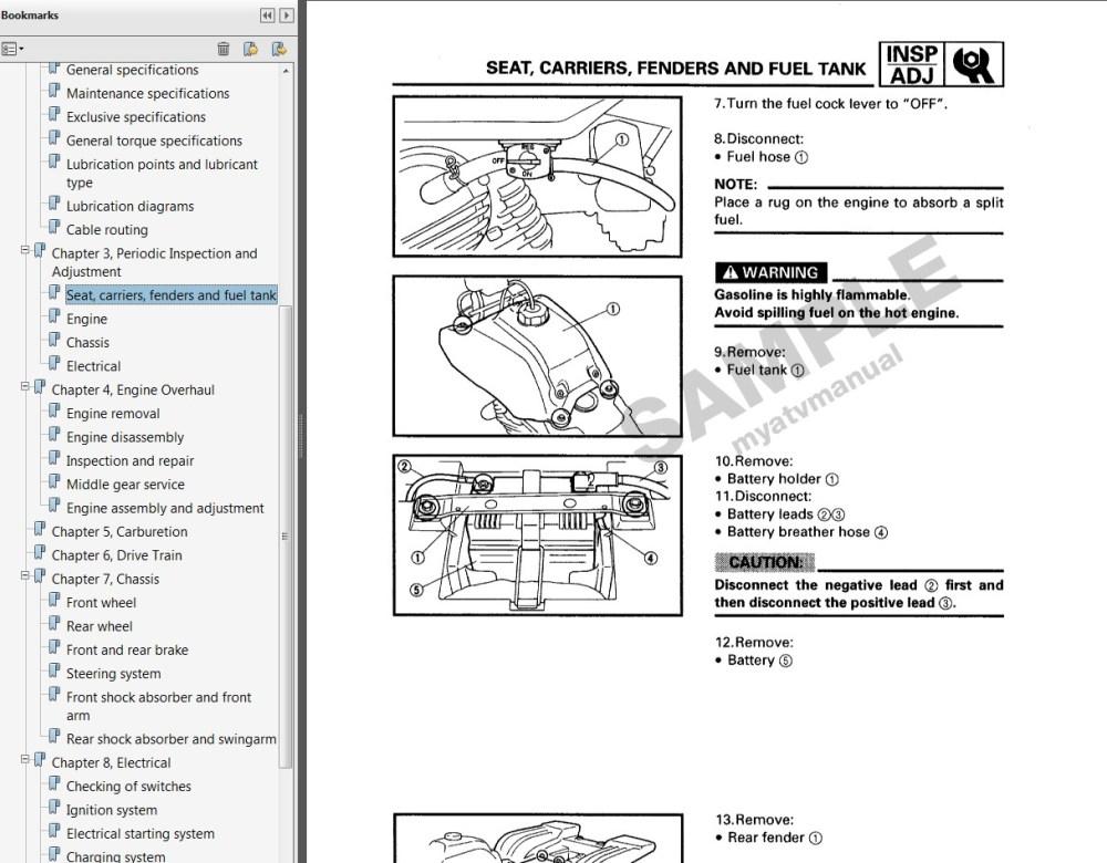 medium resolution of wiring diagram yamaha timberwolf 250 4k wallpapers design rh imageswiki info 1993 yamaha timberwolf 250 yamaha