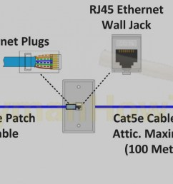 27 inspirational cat 6 wiring diagram for telephone cable chocaraze beautiful [ 2601 x 960 Pixel ]