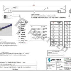 Cat6 Plug Wiring Diagram Dodge Caravan Serpentine Belt Cat6e Auto Electrical Related With