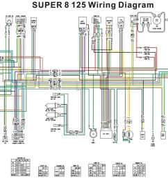 kymco cdi wiring diagram schematic diagram kymco scooter cdi wiring diagram [ 1964 x 1428 Pixel ]