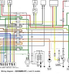 basic harley wiring basic wiring diagrams garage basic light wiring diagrams basic engine [ 1600 x 827 Pixel ]