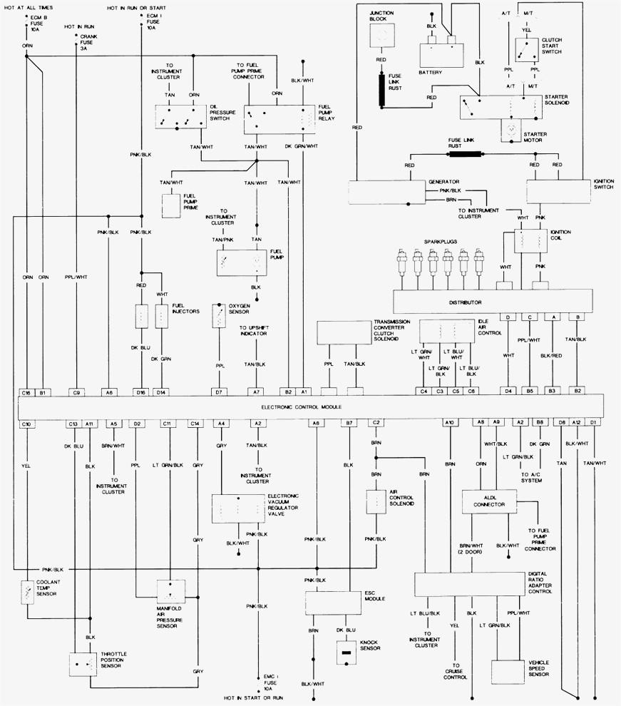 1985 Chevy C20 Wiring Diagrams Auto Electrical Diagram Interior Fuse Box Location 19922011 Mercury Grand Marquis 1999 2001 Mitsubishi Eclipse Mazda 3 2006 Audio