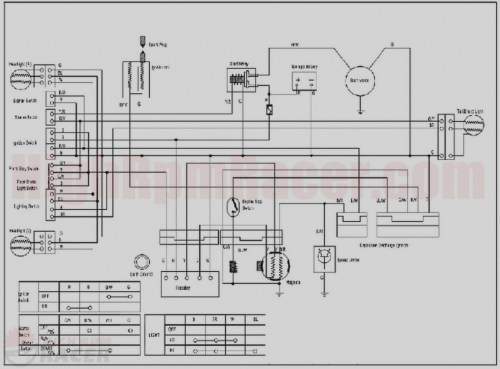 small resolution of wiring diagram likewise 110cc atv carburetor diagram on 110cc atv chinese 110 atv wiring diagram manual