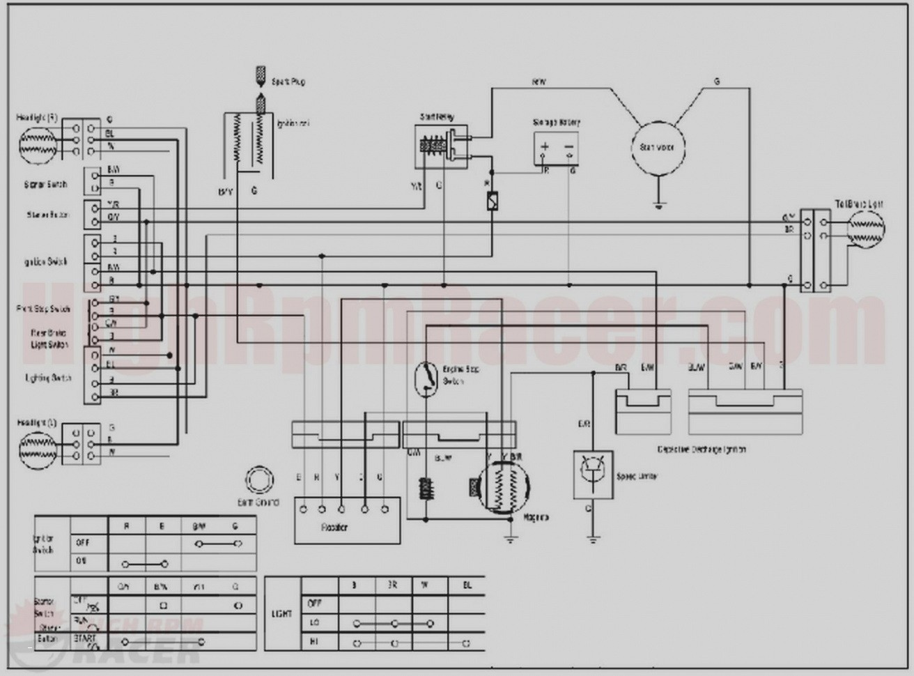 sunl 100cc wiring diagrams