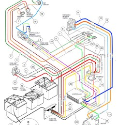 club car turn signal wiring diagram diagram database regclub car precedent wiring harness wiring diagram schema [ 1000 x 1334 Pixel ]