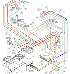 club car pq model battery diagram wiring diagram expert wiring diagram for club car electric golf [ 1000 x 1334 Pixel ]