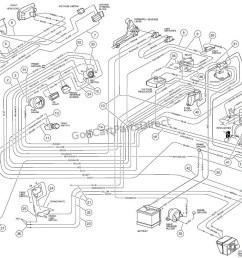 club car lighting diagram wiring diagram database club car headlight wiring diagram [ 1049 x 801 Pixel ]