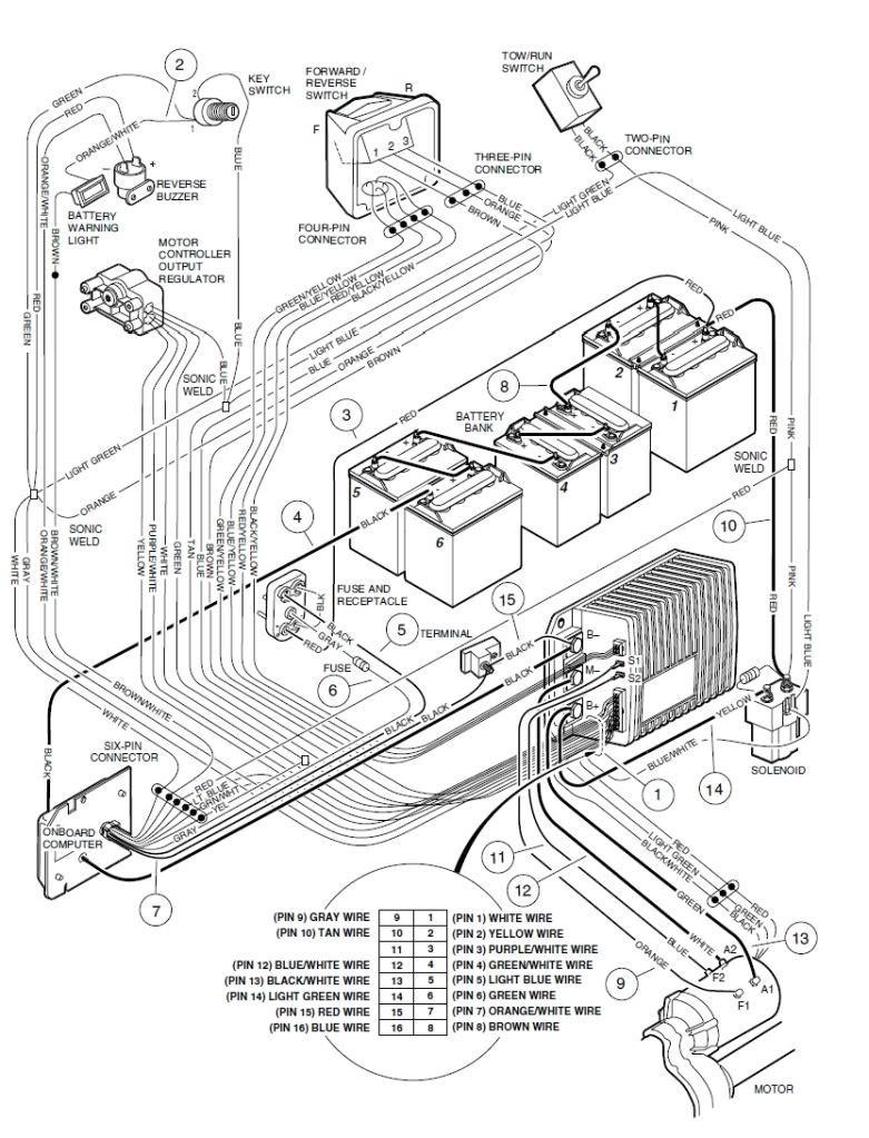 Ingersoll Rand Club Car Golf Cart Wiring Diagram
