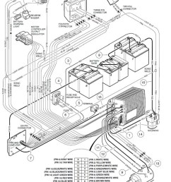 club car precedent wiring diagram wiring diagram image 2003 club car golf cart ingersoll rand club car golf cart wiring diagrams [ 781 x 1023 Pixel ]