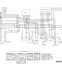 1995 club car wiring diagram collection of solutions 1996 for 2000 1995 club car golf cart [ 2865 x 2100 Pixel ]