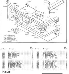 club car wiring diagram gas elegant wiring diagram image club car carry all [ 1000 x 1209 Pixel ]