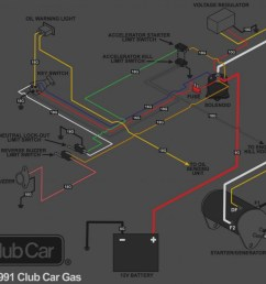 club car wiring diagram gas elegant wiring diagram image carry all wiring [ 1109 x 930 Pixel ]