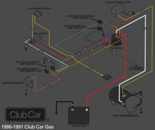 small resolution of club car wiring diagram gas elegant wiring diagram image carry all wiring