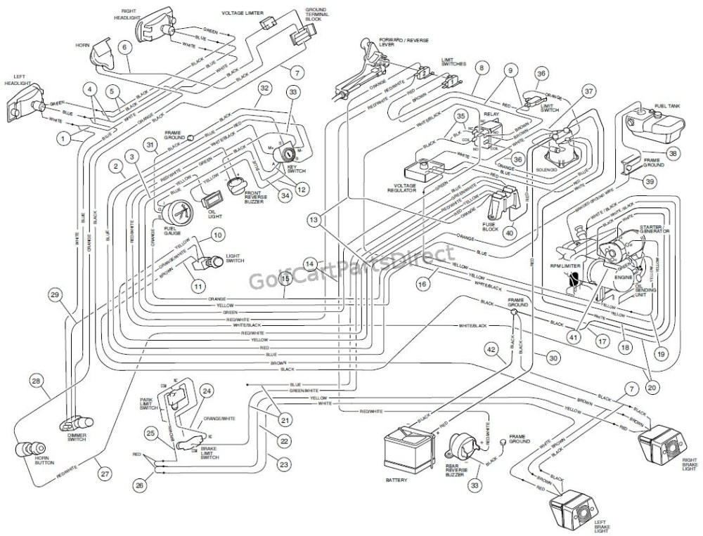 medium resolution of 1985 36 volt club car wiring diagram