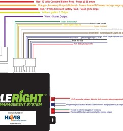 Code 3 Light Bar Wiring - electronics services Galls Fs Wiring Diagram on