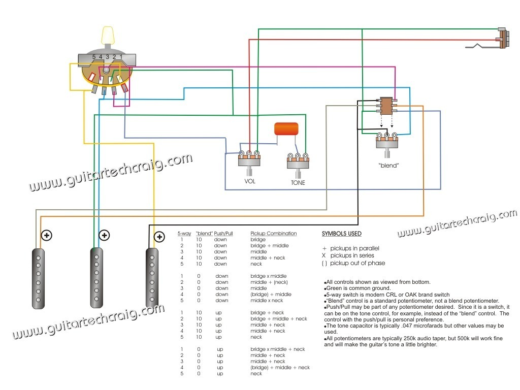 prs wiring diagram push pull grand jeep cherokee 1998 radio coil split inspirational image