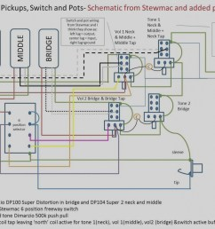 coil tap wiring diagram push pull circuit and schematics 5 way strat switch wiring diagram [ 1345 x 970 Pixel ]